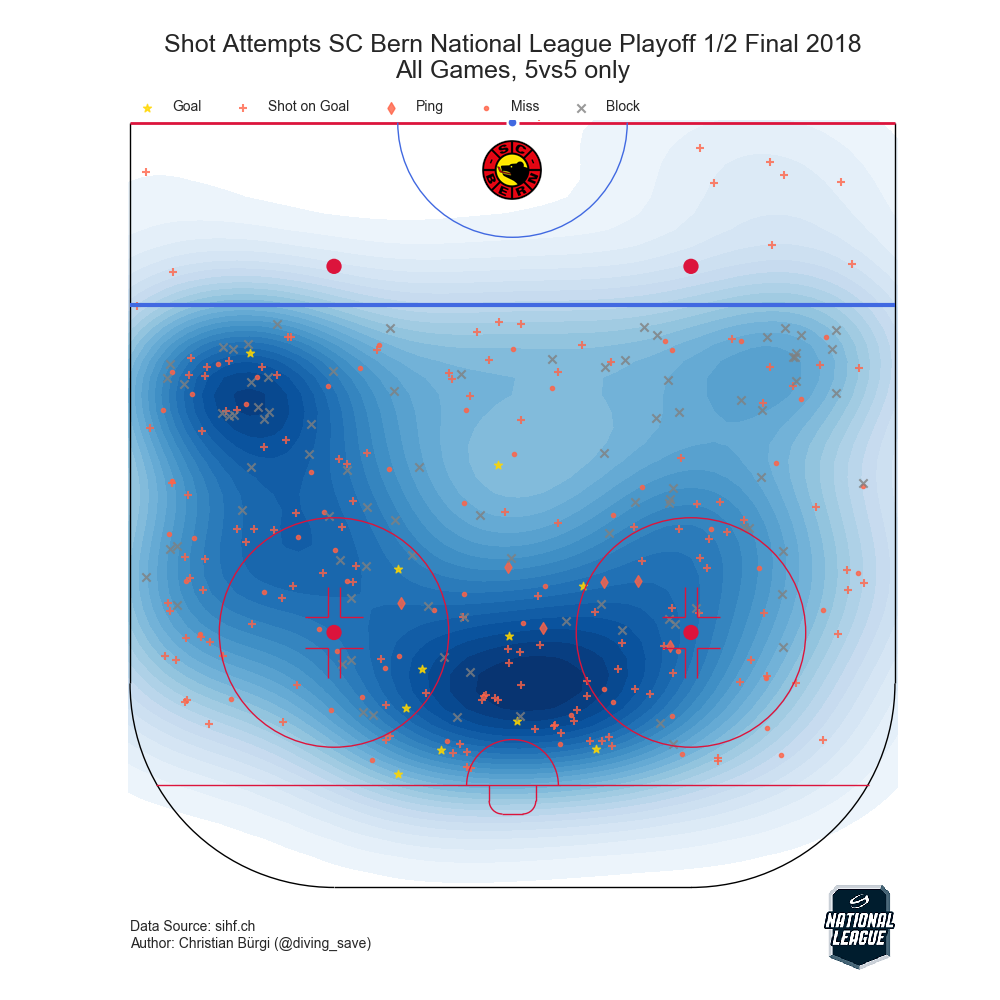 shots_review_bern_5v5.png