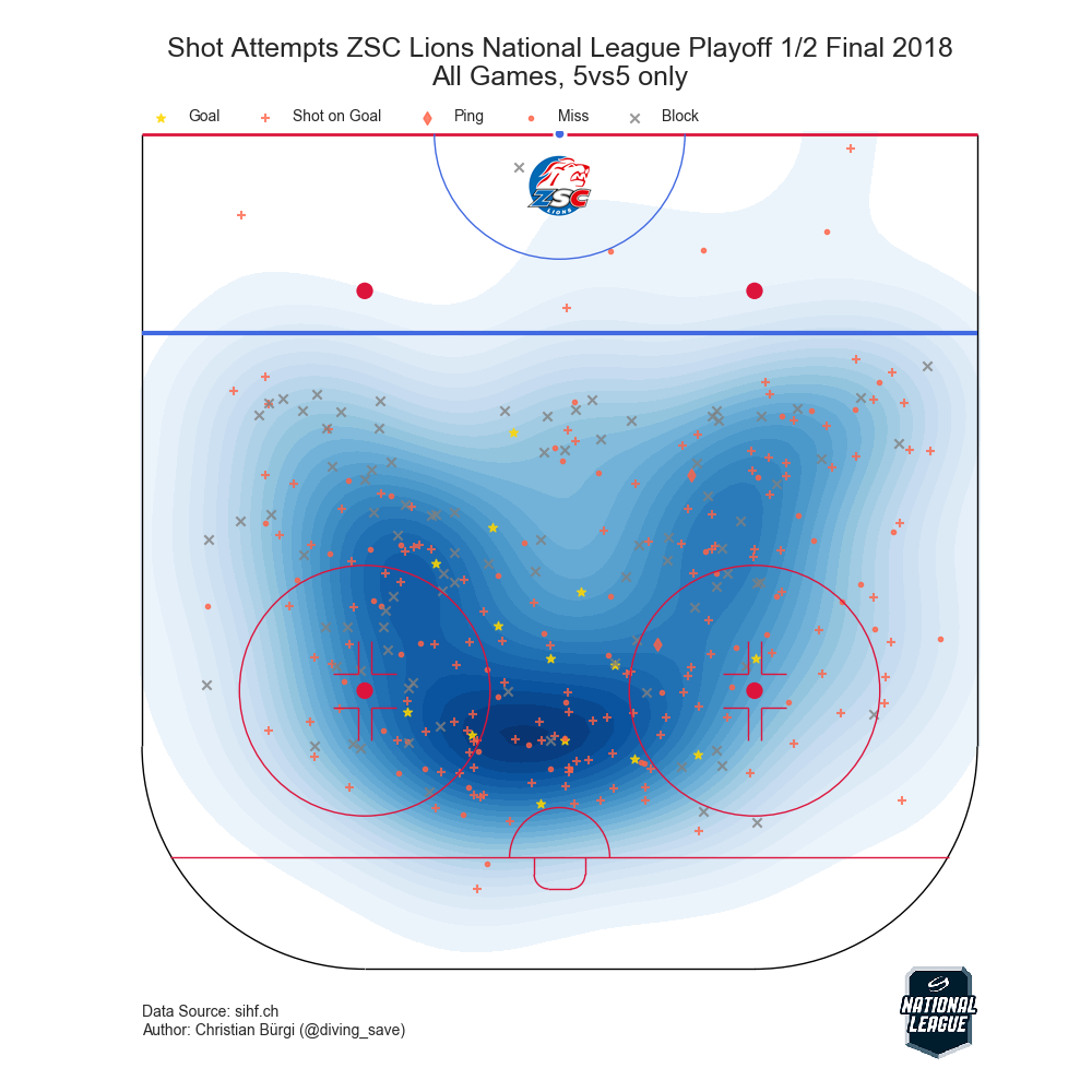 shots_review_zsc_5v5.png