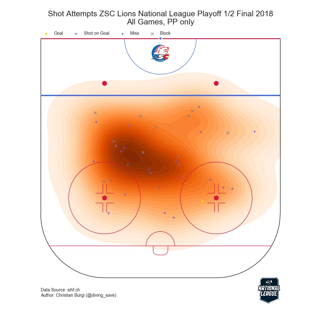 shots_review_zsc_pp.png